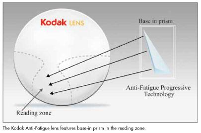 ecc63204bdd Among the progressive lens choices is the Kodak Anti-Fatigue lens from  Signet Armorlite