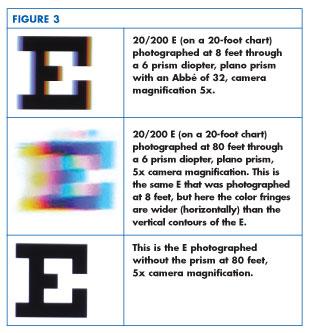 Image result for eyeglasses Abbe Value
