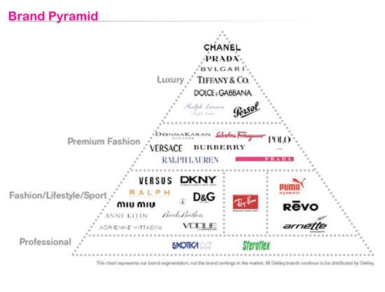 Pyramid Fashion Catalog Libaifoundation Org Image Fashion