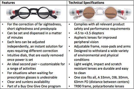 37511e62e45 Hemisphere is a complete range variable focus of optical and sun eyewear.  Customize them for a variety of activities.