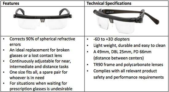 2d178a77a00f Last year I showed the Emergensee product during a variety of my lectures  when talking about new uses of technology in eyewear. One doctor suggested  that ...